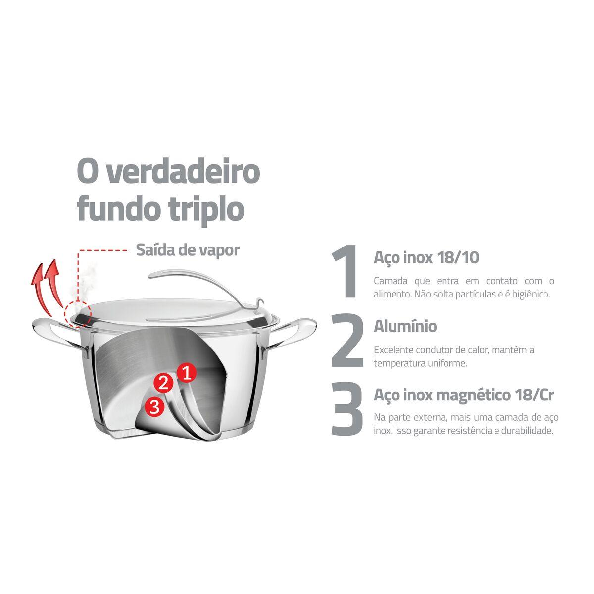 Tramontina Jogo Cozi Pasta A O Inox Com Fundo Triplo 2 P 20cm